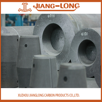 Graphite electrode manufacture with lowest price(Dia 50-600mm)