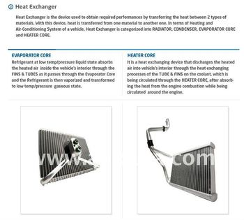 Car Cooling System, Heat Exchanger, Evaporator Core and Heater Core