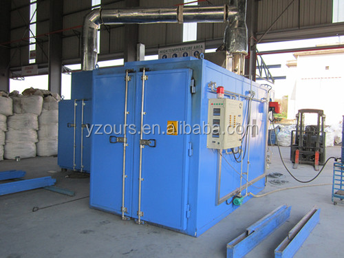 Cost Saving, Burn-Off Ovens, Quality Powder Coating Equipment