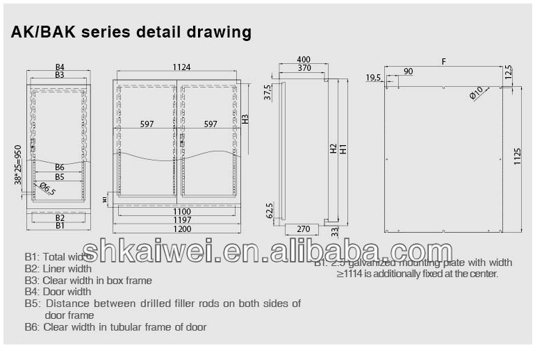 Enclosures for Electrical panel sizes
