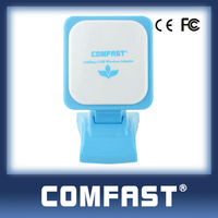 COMFAST CF-WU670N Ralink RT3070L high power wireless usb adapter with 12dBi panel antenna