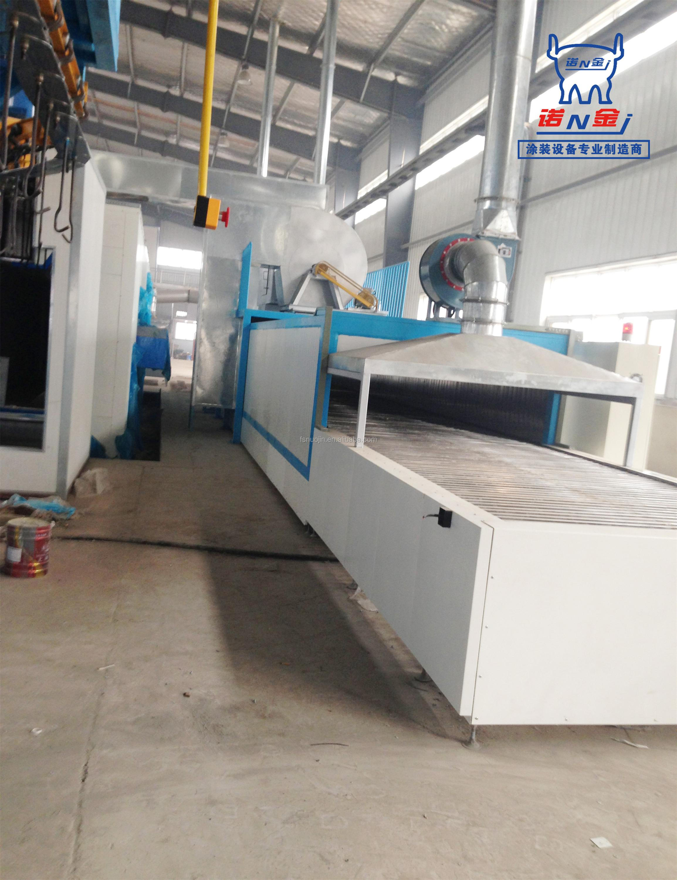 Automatic industrial tunnel furnace for production line