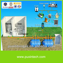 Practical and economical PUXIN household UASB sewage treatment plant