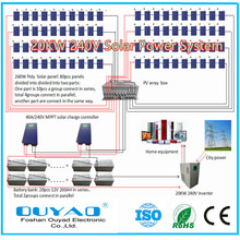 normal home electricity 240v solar panel energy storage system