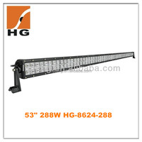2014 New product 300W Cree LED Light Bar off road heavy duty, indoor, factory,suv military,agriculture,marine,mining work light