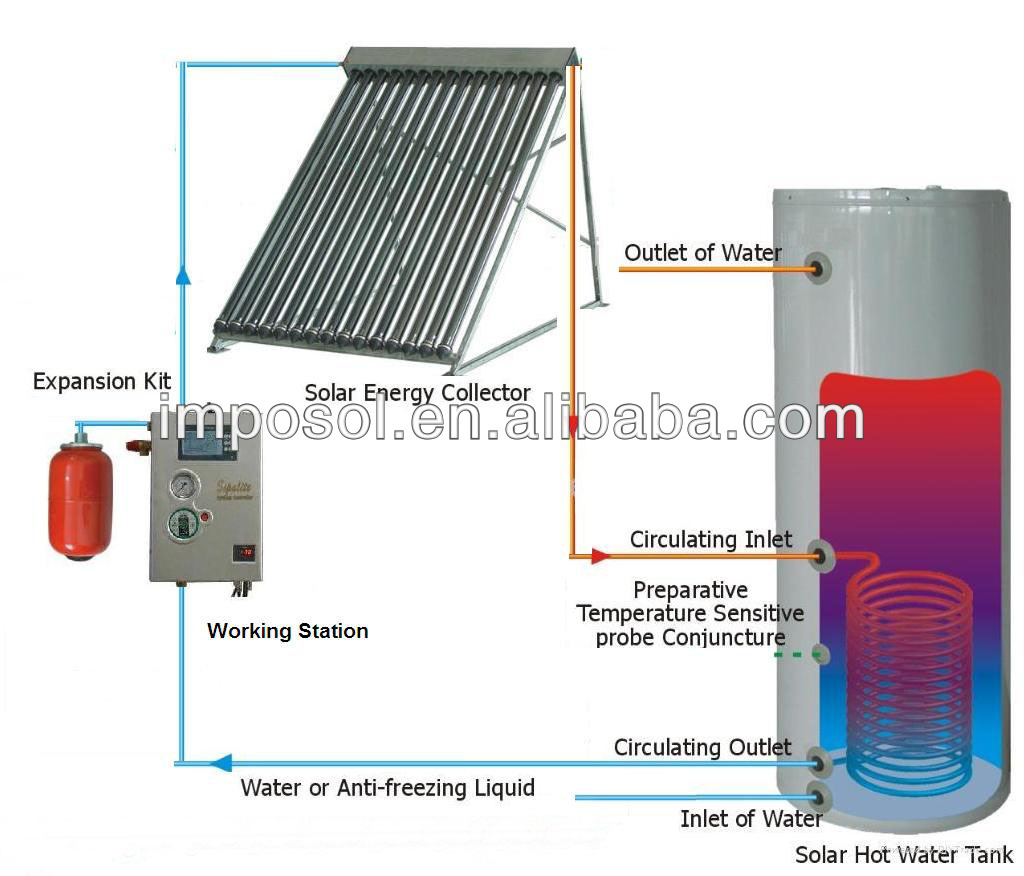 300L hot water split solar home system