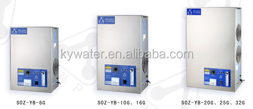 China supplier ozone generator price for water treatment