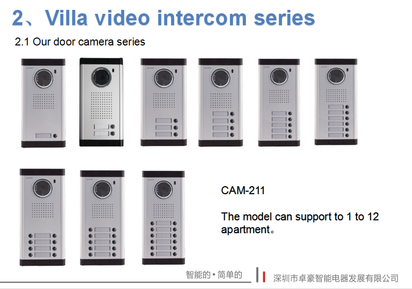 Shenzhen factory ACTOP wired video doorbell camera for 12 apartments intercom system