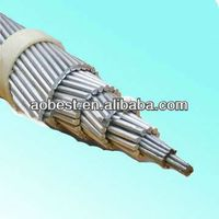 Electro/Hot Dipped galvanized iron wire Factory