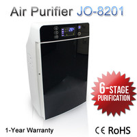 Innovative New Hot Products To Sell Online ( 6 in 1 HEPA Home Air Purifier JO-8201)