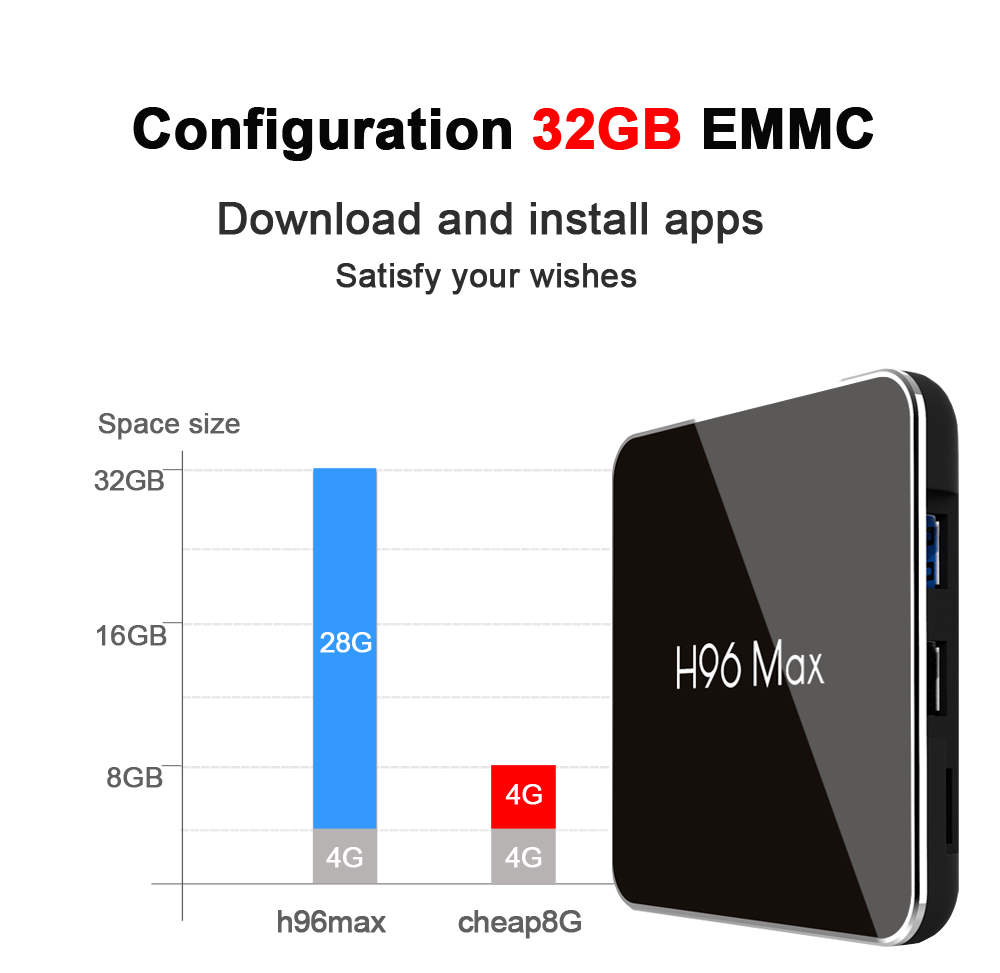 Big sale 4gb 32gb Android 9.0 3d  H96 Max X2 Tv Box Player from Goodidea factory