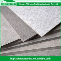 Eco-friendly Supplier Exterior Wall Cladding Waterproof Insulation Flurocarbon And Resin And Uv Coating Decoration Boards