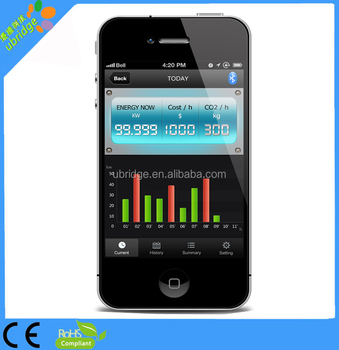 New Useful Bluetooth Wireless Energy Monitor Meter
