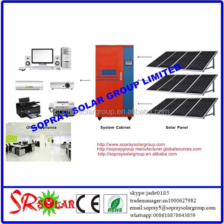 Solar Power System, Solar Panel System, Solar Panel Generator for Home Utility