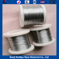 High quality pure Molybdenum wire for EDM machine
