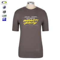 China t shirt manufacturing process