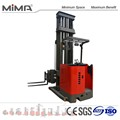 MIMA brand 3-direction forklift stackers with high reliability