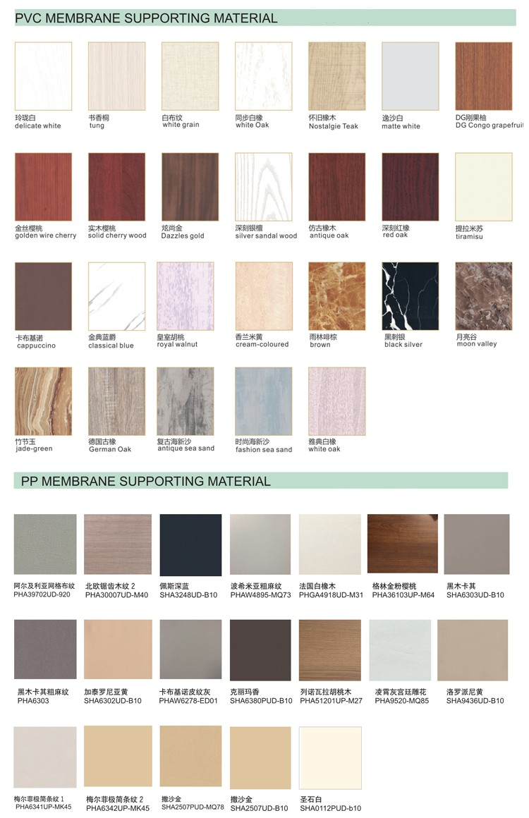 Construction Building Materials Interior Decoration Background Wall Panel wpc Panel