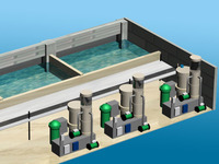 dcs distributed control system for recirculating aquaculture system, RAS system controller project for fishing farm