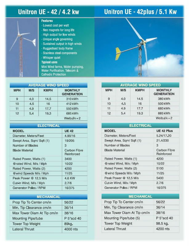 4 2 KW & 5.2 KW SMALL WIND TURBINES