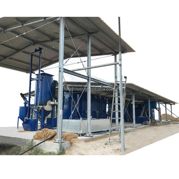 Renewable resources biomass gasifier price