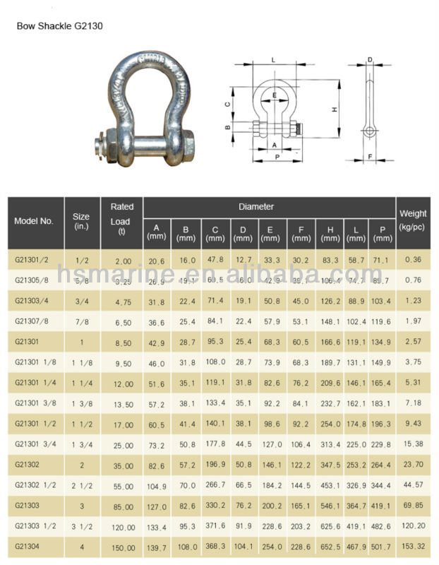 G2130 US Type BX Bow Shackle