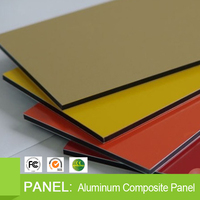 star item!! high density 3-5mm aluminum composite panel/acp/acm pvdf coated