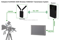 400ft 120m 1080P 4:2:2 60 Wireless data wifi transmitter and receiver, broadcast industry