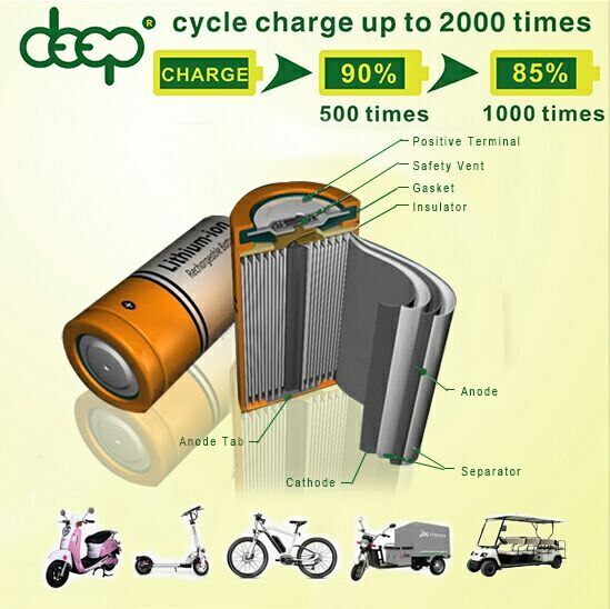 High discharge rate 12v 36v 48v 60v 72v 96v lifepo4 traction battery 60ah 100ah 200ah 500ah 5C 10C discharge up to 1000AMP