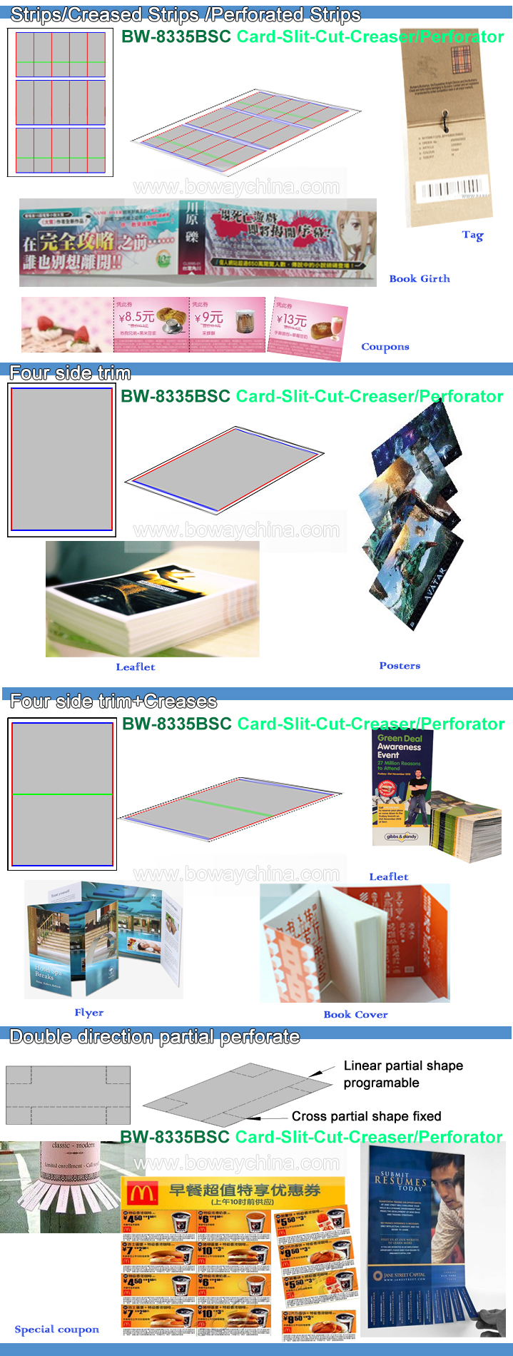 Business Multi Card Cutting Slitting Creasing Perforating Machine