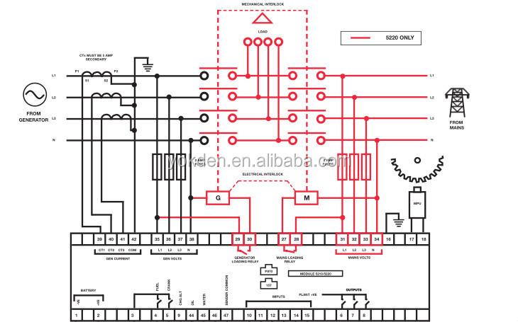 Generator Synchronizing Panel Wiring Diagram Somurich