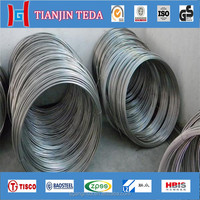 sus 202 304 316 2205 430 stainless steel wire price made by our factory