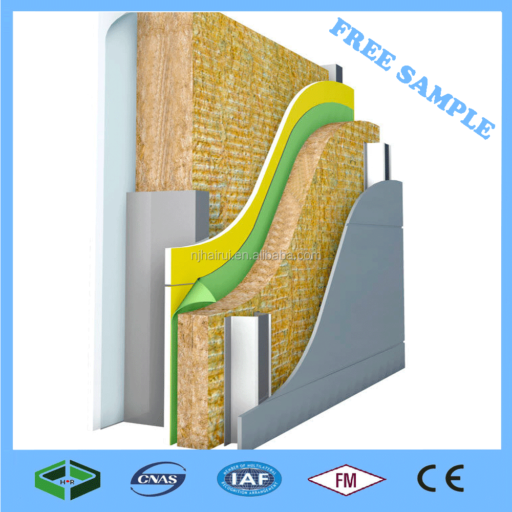 List manufacturers of sheet metal fence buy sheet metal for Fireproof wall insulation