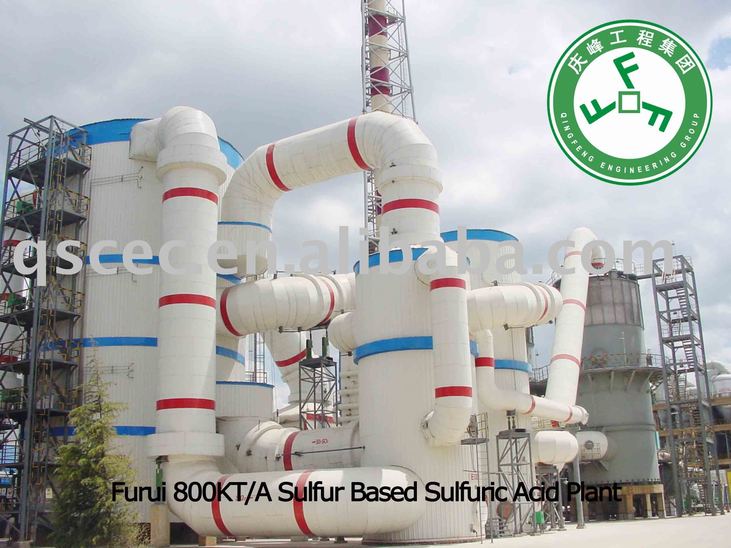 Sulfuric Acid Equipment Plant