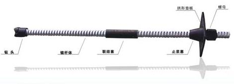 Super Strong Self drilling anchor bolt