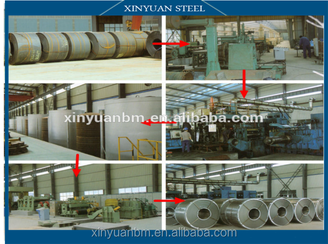 Galvanized Steel Coil and Steel Strip