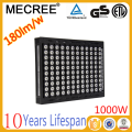 China Factory Main Products 5Years Warranty outdoor led flood light fixture 1000w