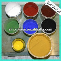 inorganic iron oxide pigment yellow for construction