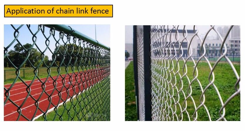 Hot Dipped Galvanized Lowes Chain Link Fences Prices