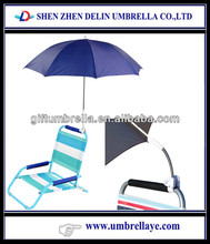 Clip on umbrella for sun/rain