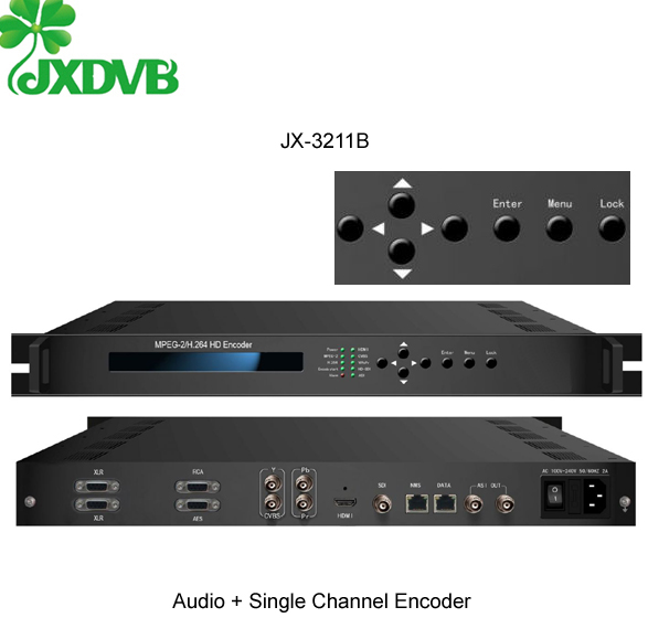 8n1 Channels IP Video Mpeg2 SDI HD SD Encoder with Mux