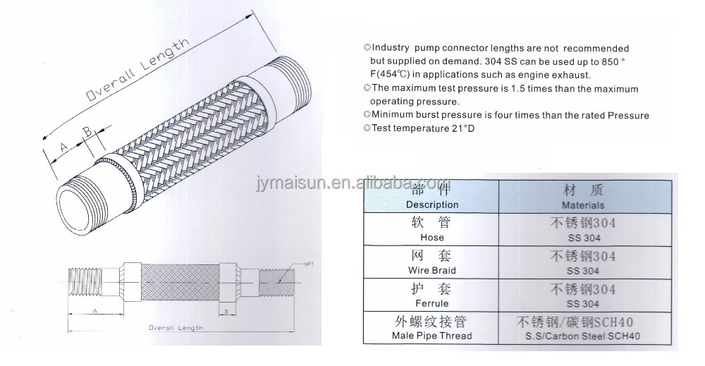 Male Pipe Thread-NPT/BSP Flexible Stainless steel Metal Hose for HVAC from MAISUN company