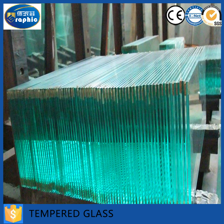 solar panel tempered glass CE&CCC certification