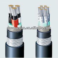 BV Marine Naval Cable
