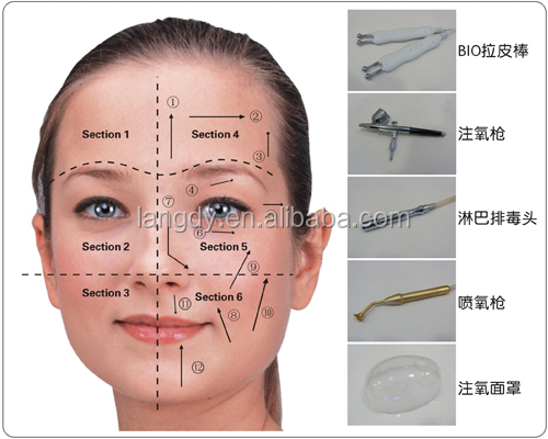 water oxygen jet peel / facial oxygen machine for sale