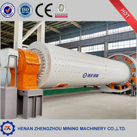 Increasing Capacity 15% Ball Mill , Ball Mills Supplier With 60's Experience