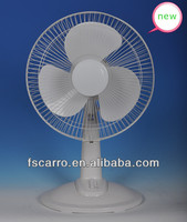 New design small brushless dc fan car auto solar fan solar fan straw hats