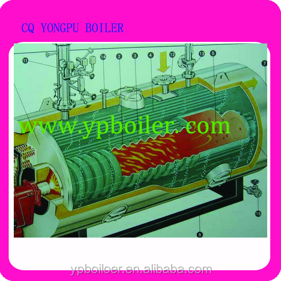 Fuel (gas) Heat Transfer Fluid Heaters (Hot Oil Heater) list of boiler manufacturers