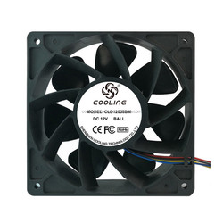 Bitcoin Miner Fan 120X120X38mm DC 12V 24V Plastic Impeller Exhaust Fan For Bitcoing Mining Machine