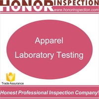 Honor Professional Apparel Textiles lab testing